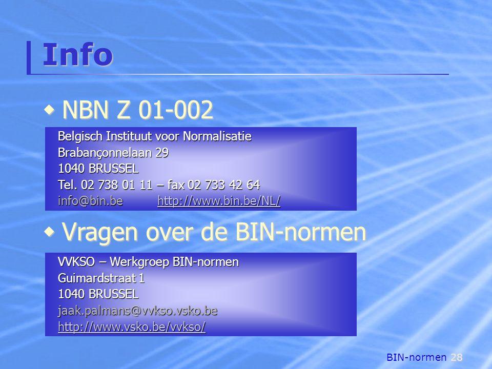 BIN-normen28 Info  NBN Z 01-002 Belgisch Instituut voor Normalisatie Belgisch Instituut voor Normalisatie Brabançonnelaan 29 Brabançonnelaan 29 1040 BRUSSEL 1040 BRUSSEL Tel.