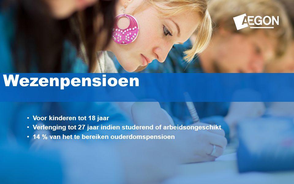 10 Wezenpensioen •Voor kinderen tot 18 jaar •Verlenging tot 27 jaar indien studerend of arbeidsongeschikt •14 % van het te bereiken ouderdomspensioen