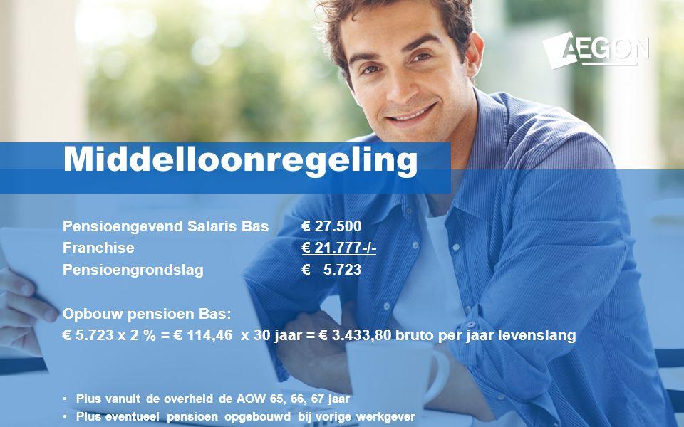 14 Middelloonregeling Pensioengevend Salaris Bas € 27.500 Franchise € 21.777-/- Pensioengrondslag € 5.723 Opbouw pensioen Bas: € 5.723 x 2 % = € 114,4