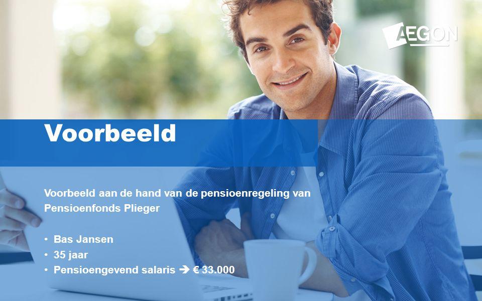 16 Voorbeeld Voorbeeld aan de hand van de pensioenregeling van Pensioenfonds Plieger •Bas Jansen •35 jaar •Pensioengevend salaris  € 33.000
