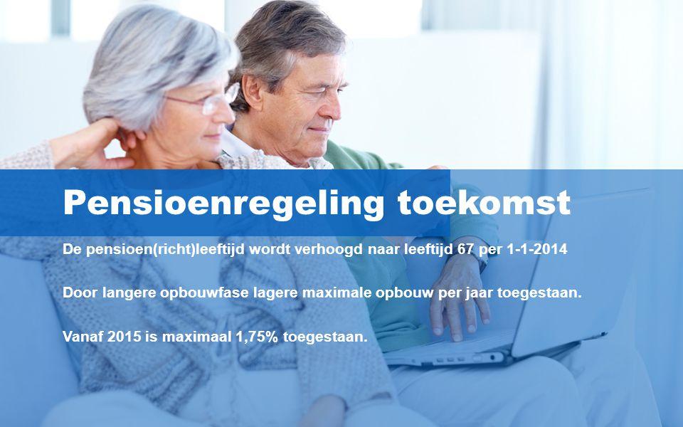20 Pensioenregeling toekomst De pensioen(richt)leeftijd wordt verhoogd naar leeftijd 67 per 1-1-2014 Door langere opbouwfase lagere maximale opbouw pe
