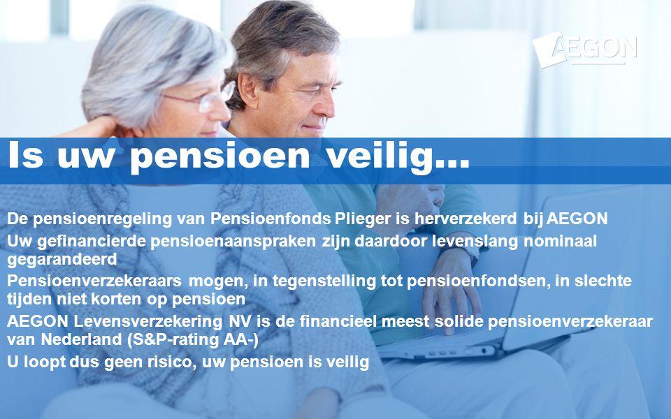 6 Is uw pensioen veilig… De pensioenregeling van Pensioenfonds Plieger is herverzekerd bij AEGON Uw gefinancierde pensioenaanspraken zijn daardoor lev