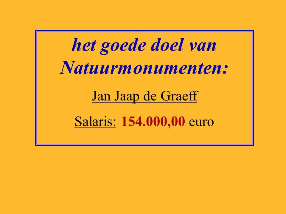 het goede doel van het Prins Bernhard cult. Fonds: Adriana Esmeijer Salaris: 160.400,00 euro