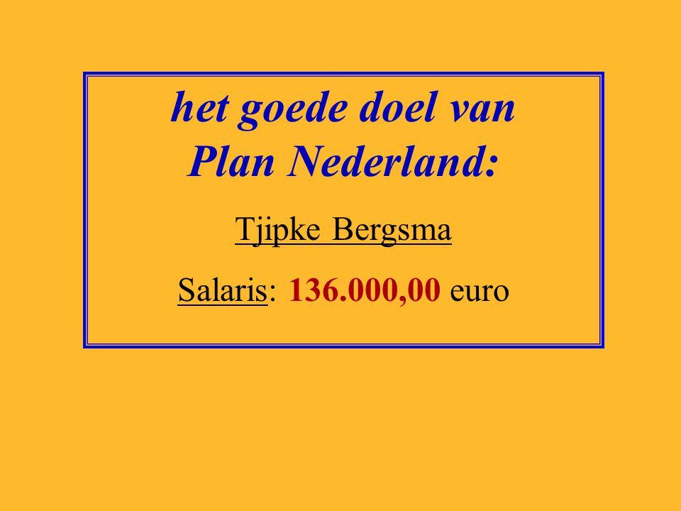 het goede doel van Natuurmonumenten: Jan Jaap de Graeff Salaris: 154.000,00 euro