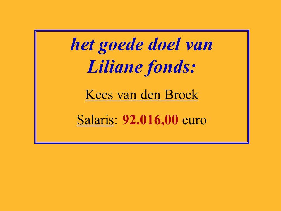 het goede doel van Cliniclowns Nederland: Hans Geels Salaris: 94.577,00 euro