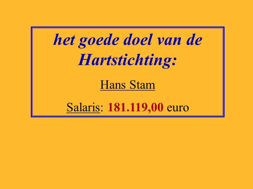 het goede doel van Greenpeace: Liesbeth van Tongeren Salaris: 126.901,00 euro
