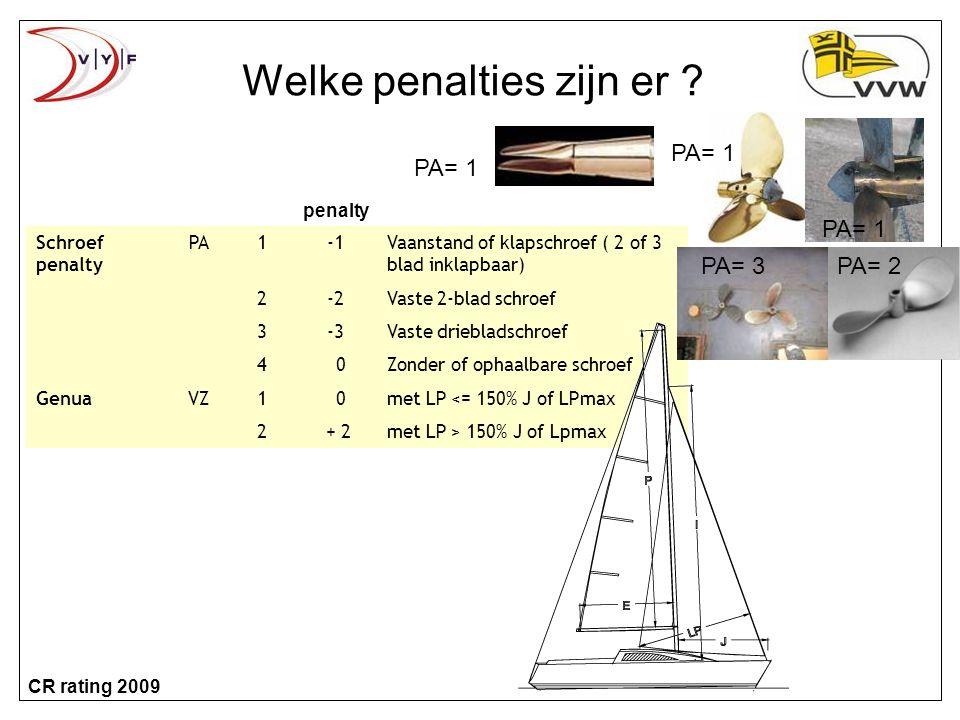 CR rating 2009 Welke penalties zijn er .