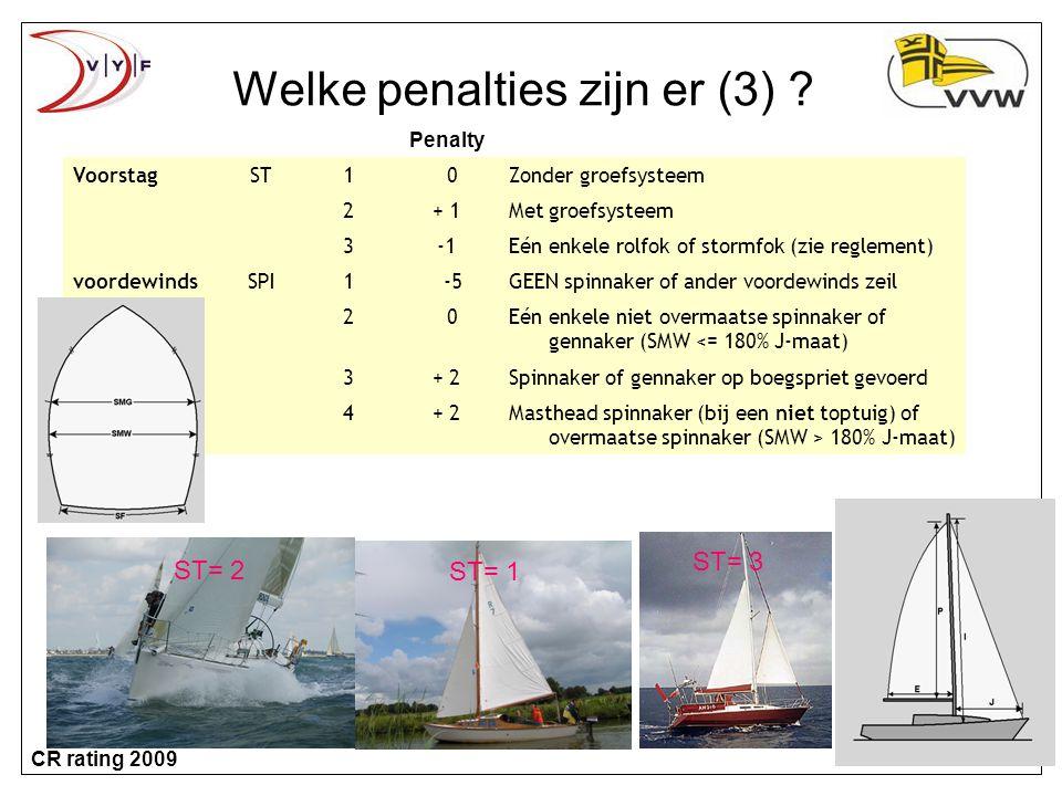 CR rating 2009 Welke penalties zijn er (3) .