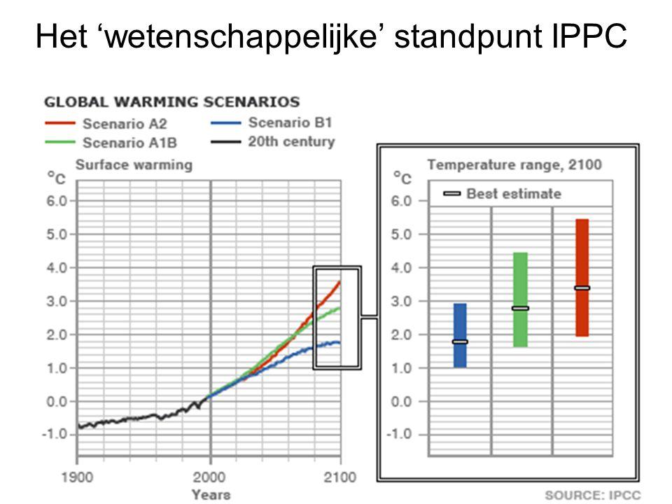 Het 'wetenschappelijke' standpunt IPPC
