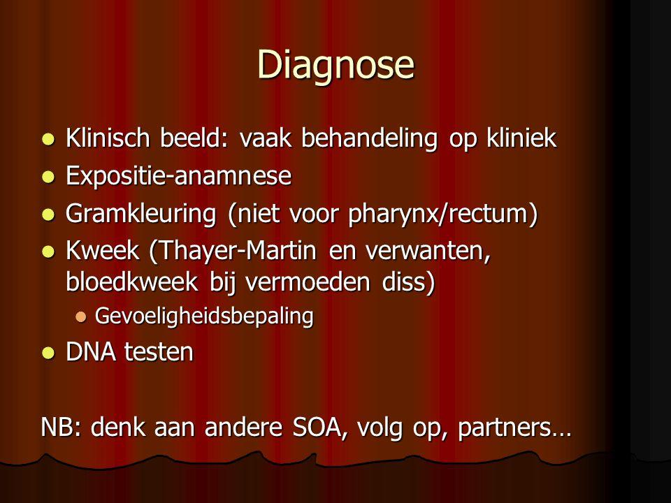 Diagnose  Klinisch beeld: vaak behandeling op kliniek  Expositie-anamnese  Gramkleuring (niet voor pharynx/rectum)  Kweek (Thayer-Martin en verwanten, bloedkweek bij vermoeden diss)  Gevoeligheidsbepaling  DNA testen NB: denk aan andere SOA, volg op, partners…