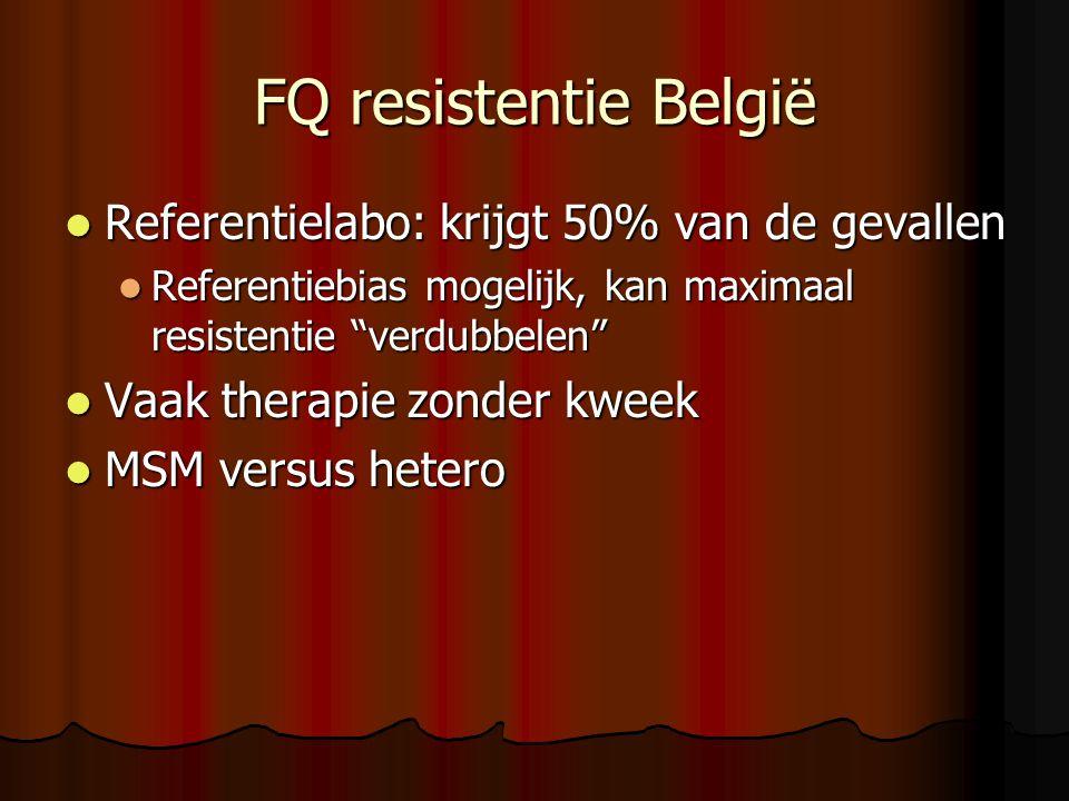 FQ resistentie België  Referentielabo: krijgt 50% van de gevallen  Referentiebias mogelijk, kan maximaal resistentie verdubbelen  Vaak therapie zonder kweek  MSM versus hetero