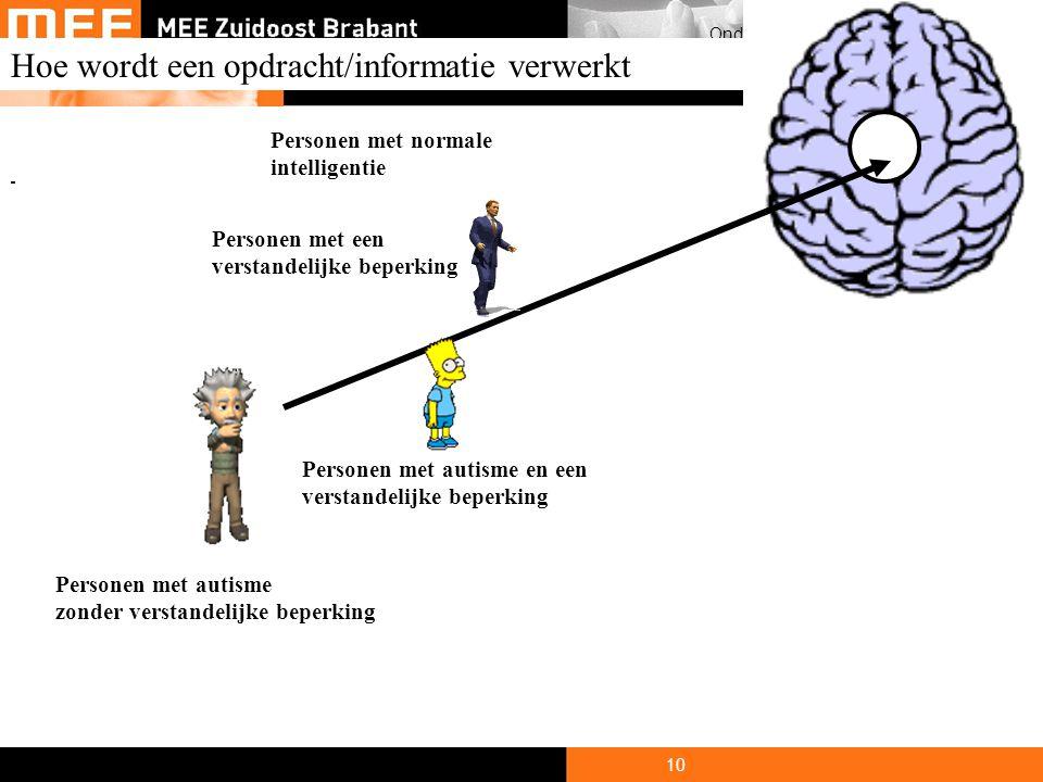 10 Onderwerp presentatie Hoe wordt een opdracht/informatie verwerkt Personen met normale intelligentie Personen met een verstandelijke beperking Perso