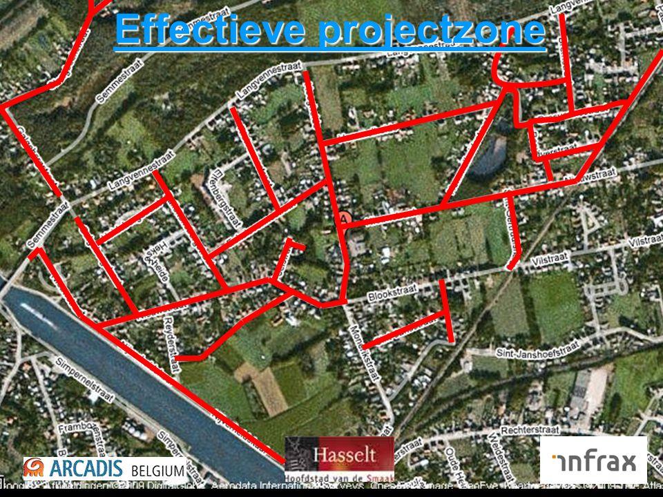 Effectieve projectzone