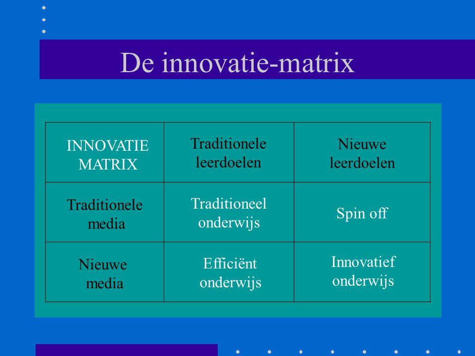 De innovatie-matrix Traditioneel onderwijs Efficiënt onderwijs Innovatief onderwijs Spin off INNOVATIE MATRIX Traditionele leerdoelen Traditionele med