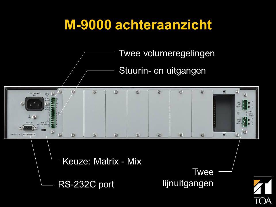 Blokschema D-001T ZP-001T T-001T Tweekanaals DSP 8x8 Matrix Dual 70V versterkers