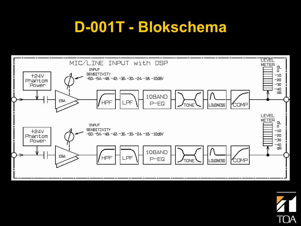 T-001T Dubbele lijnuitgangsmodule met DSP • Twee lijnuitgangen (gebalanceerd) • Digitale signaalverwerking • 10 bands Parametrische equaliser • Lage- en hogetonenregeling • Loudness • Hoog- en laagdoorlaatfilters • Compressor • Delay • TOA luidspreker presets • Aansluitblok met schroefklemmen • Max.