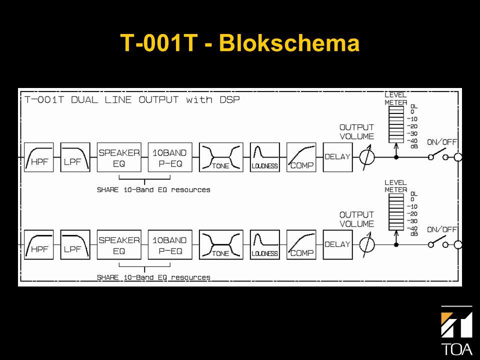 ZP-001T Telefooninterface module • Omroep per telefoon voor maximaal 8 zones • DTMF kiesmethode voor het inschakelen van versterkers en/of lijnuitgangen • All Call mogelijkheid • Compatible met analoge telefoonaansluitingen • 'Page port' bediening d.m.v.