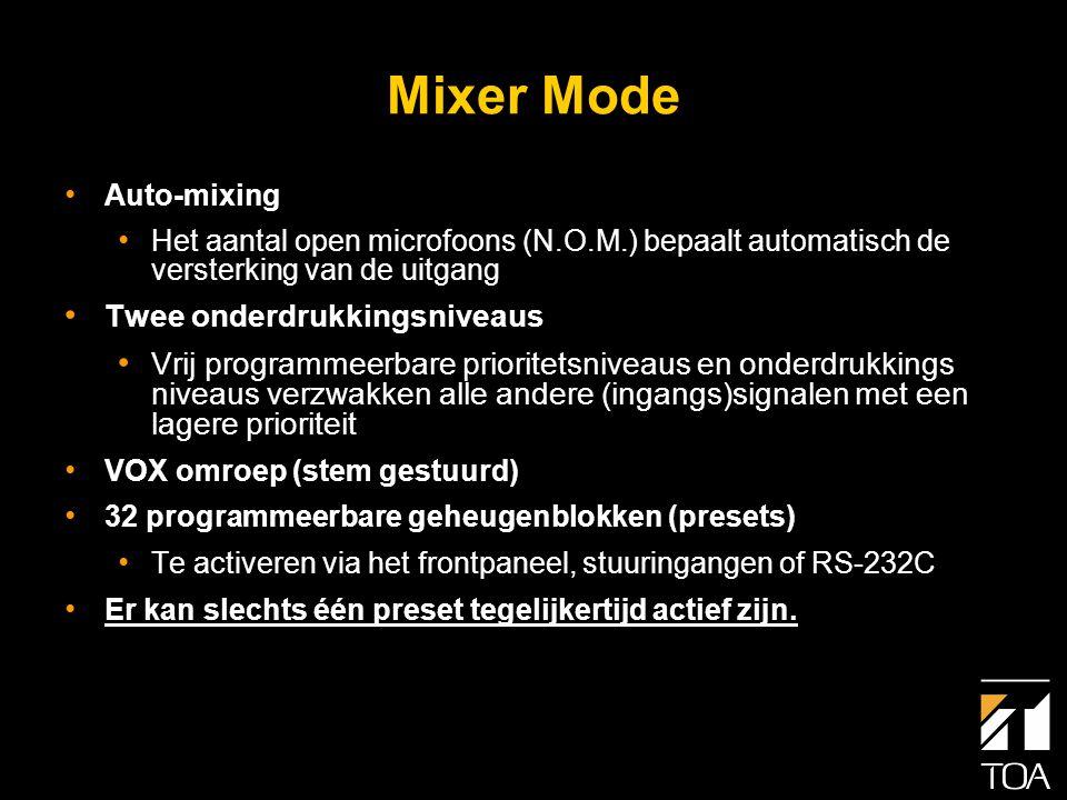 Overzicht: EigenschapMATRIXMIXER Geheugen32 Gebeurtenissen32 Presets ActiveringSimultaan1 Preset Routing per geheugenblok Eén ingang naar max.