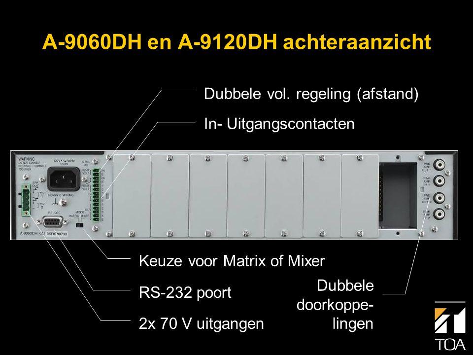 M-9000 achteraanzicht RS-232C port Keuze: Matrix - Mix Stuurin- en uitgangen Twee lijnuitgangen Twee volumeregelingen
