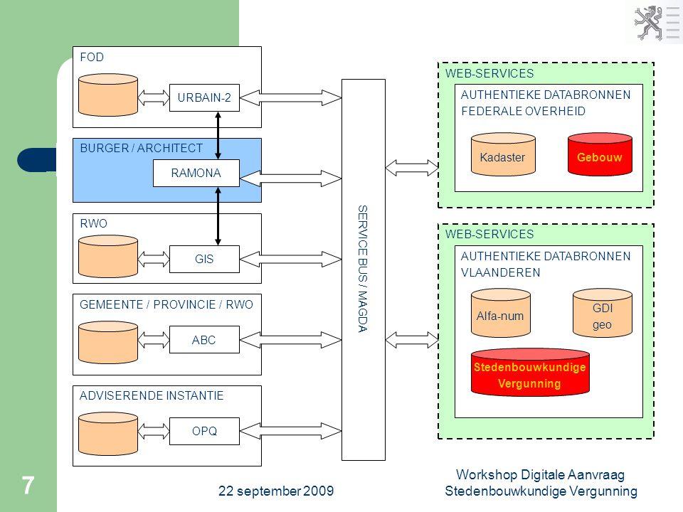 22 september 2009 Workshop Digitale Aanvraag Stedenbouwkundige Vergunning 7 BURGER / ARCHITECT WEB-SERVICES FOD URBAIN-2 RWO RAMONA GEMEENTE / PROVINC
