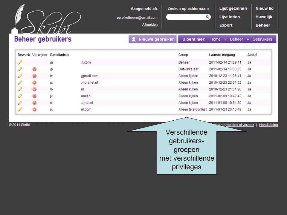 Verschillende gebruikers- groepen met verschillende privileges