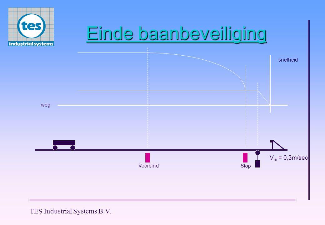 TES Industrial Systems B.V. Einde baanbeveiliging Stop weg snelheid V m = 0,3m/sec Vooreind