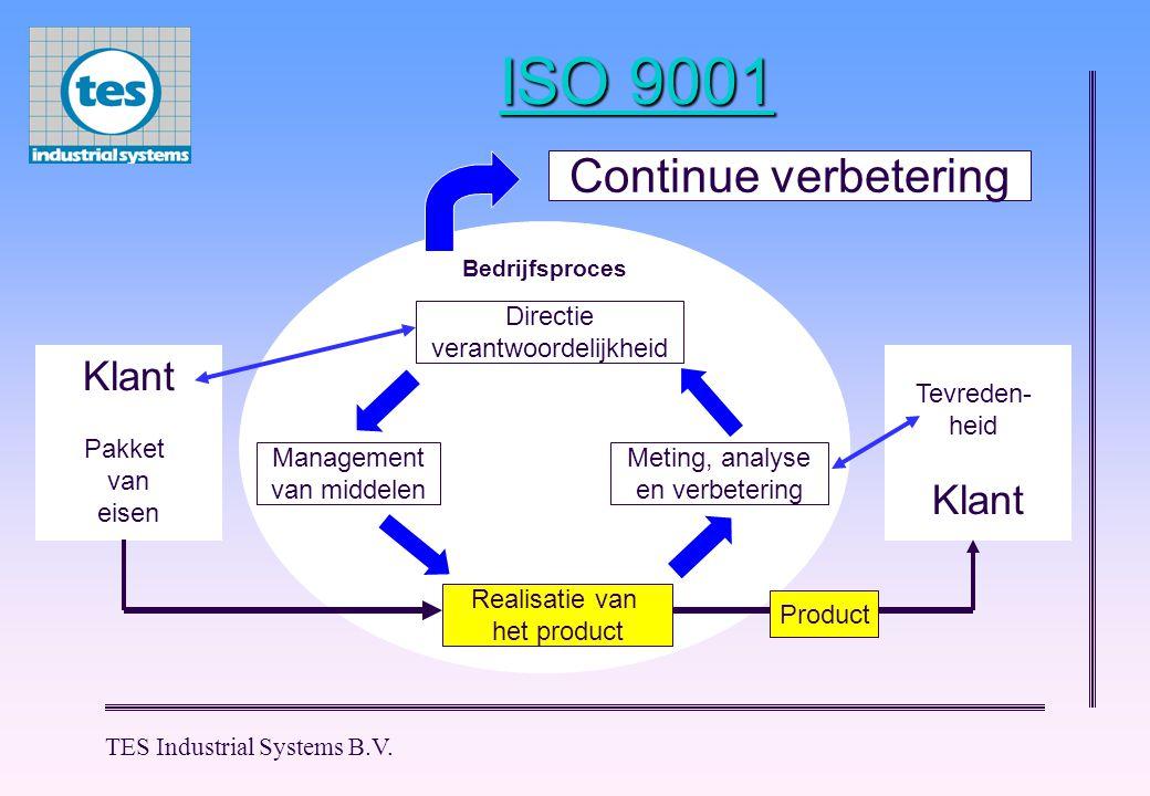 Bedrijfsproces TES Industrial Systems B.V. ISO 9001 Meting, analyse en verbetering Management van middelen Realisatie van het product Klant Pakket van