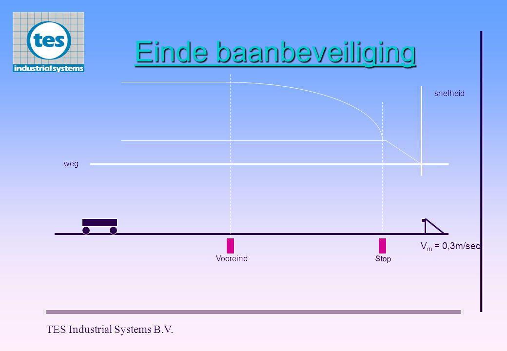 TES Industrial Systems B.V. Einde baanbeveiliging weg snelheid Stop V m = 0,3m/sec Vooreind