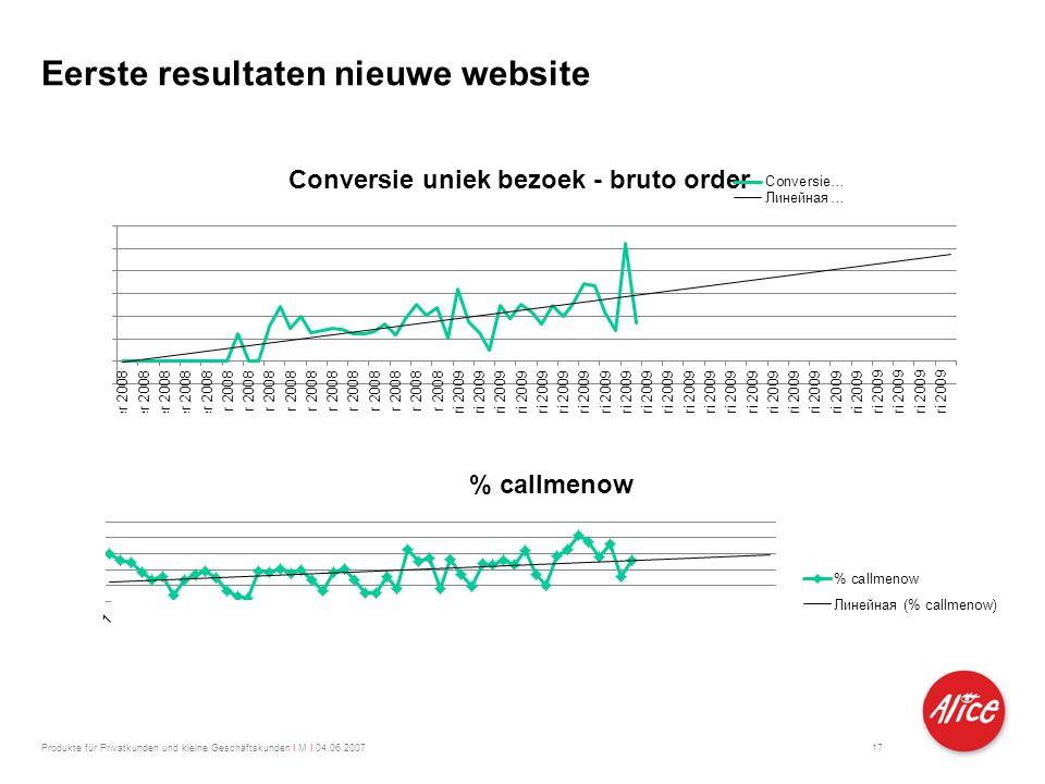 Produkte für Privatkunden und kleine Geschäftskunden I M I 04.06.2007 Eerste resultaten nieuwe website 17