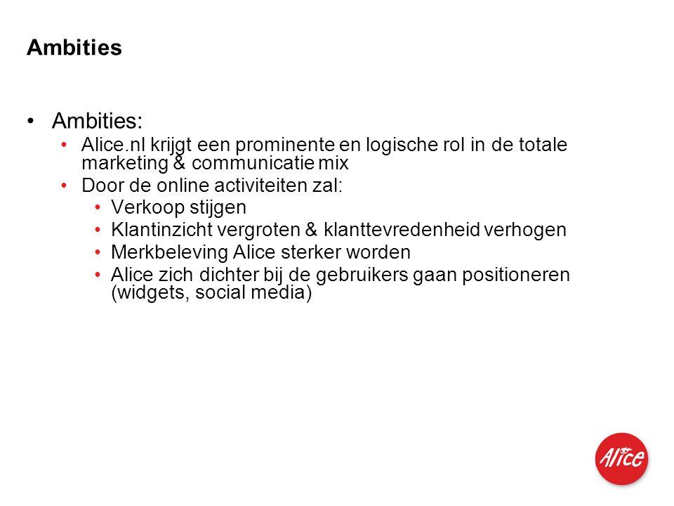 Produkte für Privatkunden und kleine Geschäftskunden I M I 04.06.2007 Ambities •Ambities: •Alice.nl krijgt een prominente en logische rol in de totale