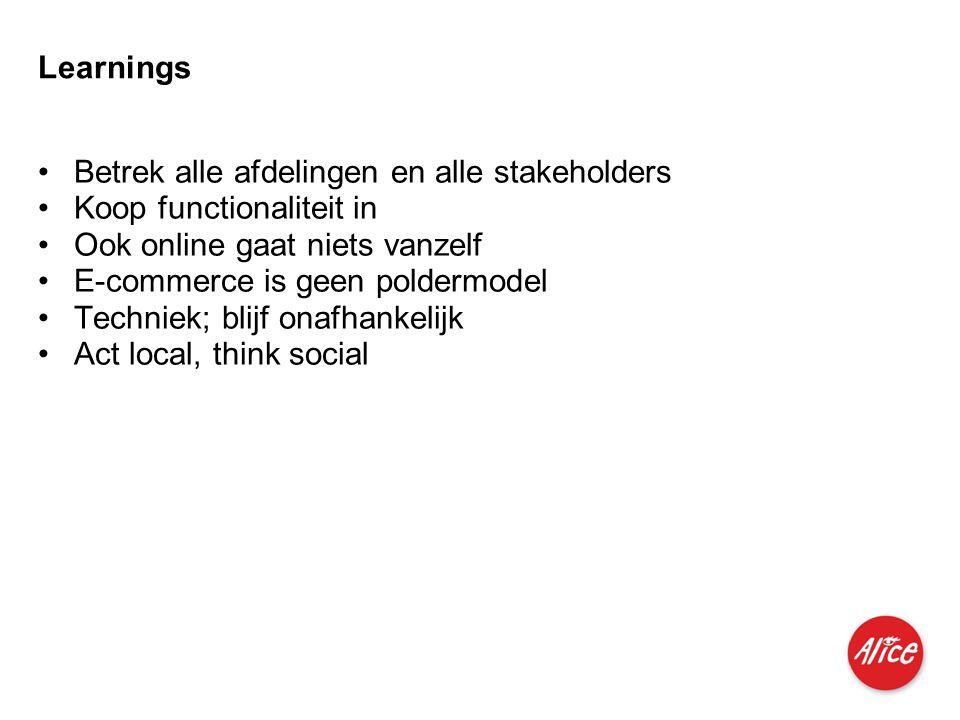Produkte für Privatkunden und kleine Geschäftskunden I M I 04.06.2007 Learnings •Betrek alle afdelingen en alle stakeholders •Koop functionaliteit in