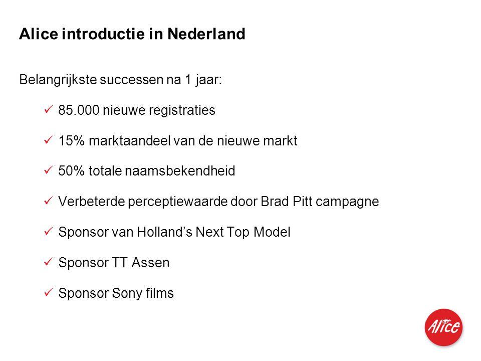 Produkte für Privatkunden und kleine Geschäftskunden I M I 04.06.2007 Alice introductie in Nederland Belangrijkste successen na 1 jaar:  85.000 nieuw
