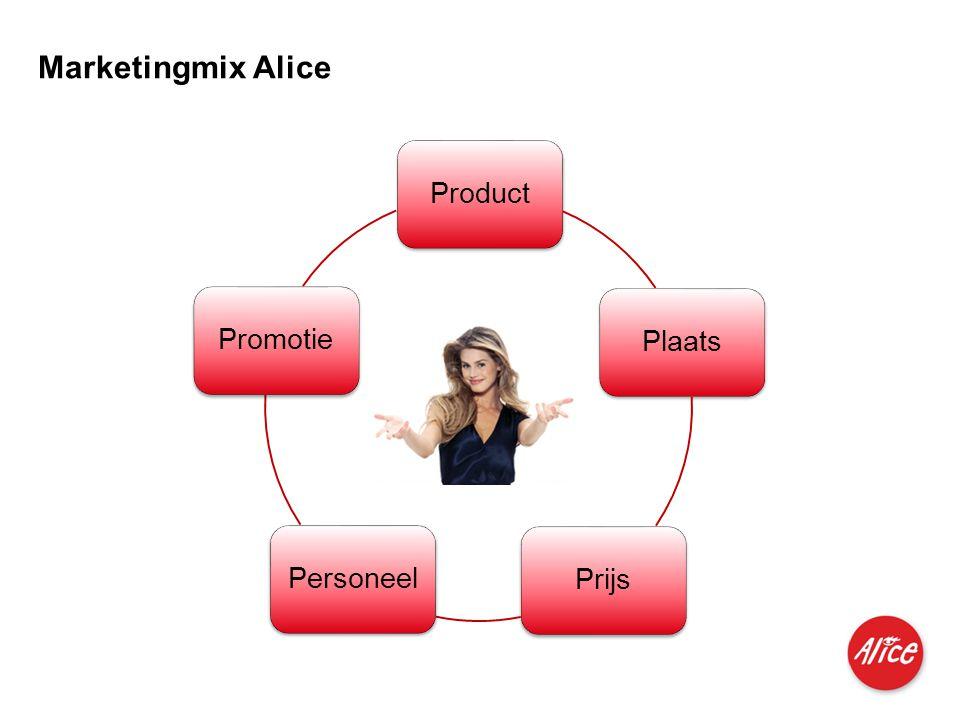 Produkte für Privatkunden und kleine Geschäftskunden I M I 04.06.2007 Marketingmix Alice ProductPlaatsPrijsPersoneelPromotie