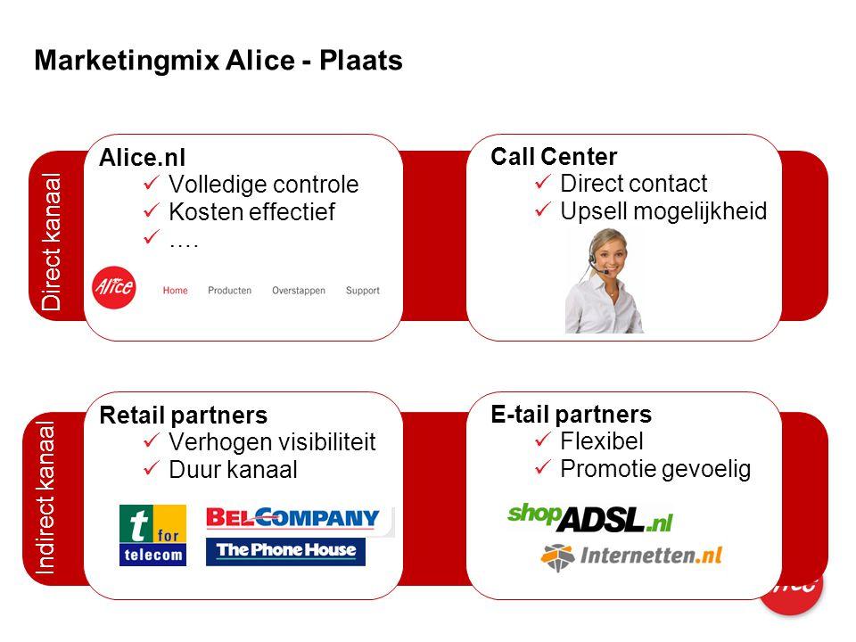 Produkte für Privatkunden und kleine Geschäftskunden I M I 04.06.2007 Marketingmix Alice - Plaats Indirect kanaal E-tail partners  Flexibel  Promoti