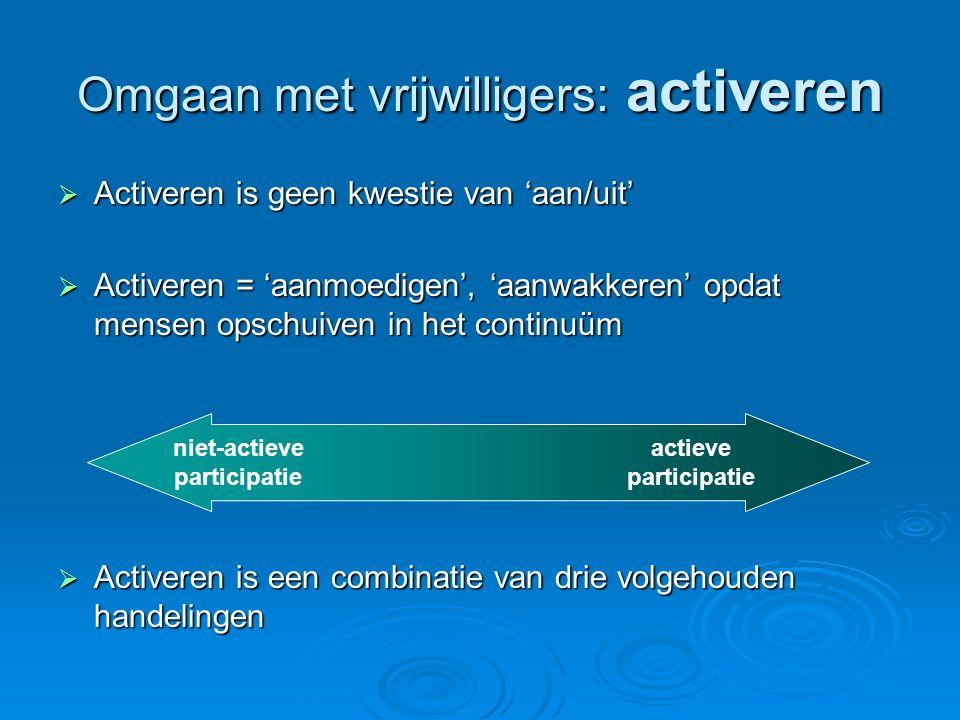 Omgaan met vrijwilligers: activeren  Activeren is geen kwestie van 'aan/uit'  Activeren = 'aanmoedigen', 'aanwakkeren' opdat mensen opschuiven in het continuüm  Activeren is een combinatie van drie volgehouden handelingen niet-actieve participatie actieve participatie