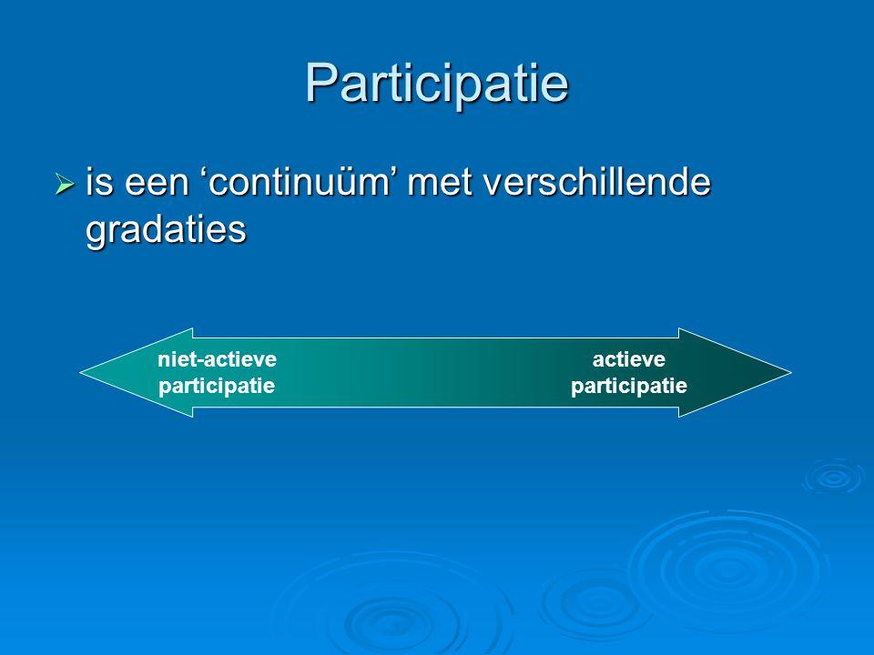 Participatie  is een 'continuüm' met verschillende gradaties niet-actieve participatie actieve participatie