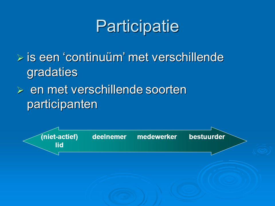 Participatie  is een 'continuüm' met verschillende gradaties  en met verschillende soorten participanten (niet-actief) lid deelnemermedewerkerbestuurder