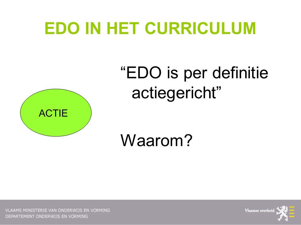 """EDO IN HET CURRICULUM """"EDO is per definitie actiegericht"""" Waarom? ACTIE"""