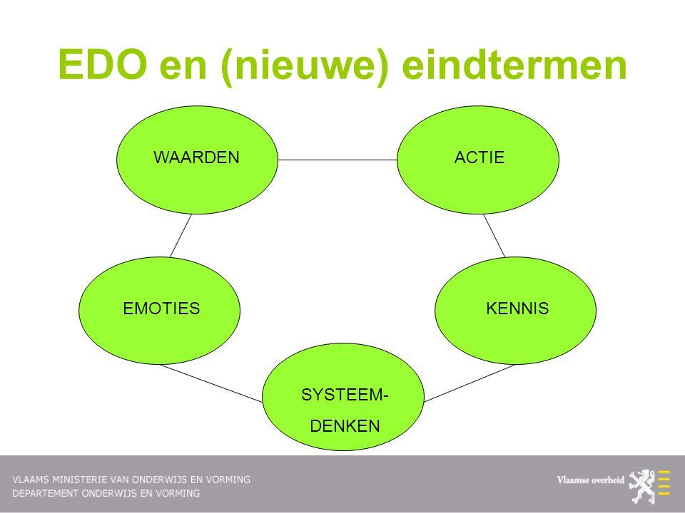 EDO en (nieuwe) eindtermen WAARDENACTIE KENNIS SYSTEEM- DENKEN EMOTIES