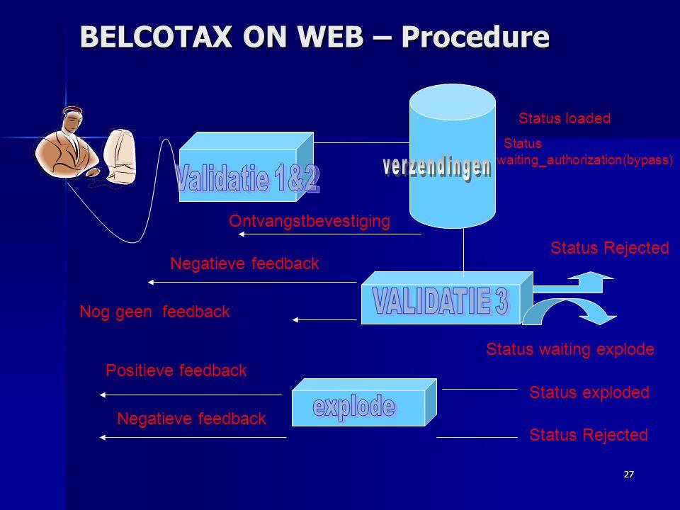 27 BELCOTAX ON WEB – Procedure Ontvangstbevestiging Negatieve feedback Status Rejected Nog geen feedback Status waiting explode Status exploded Status