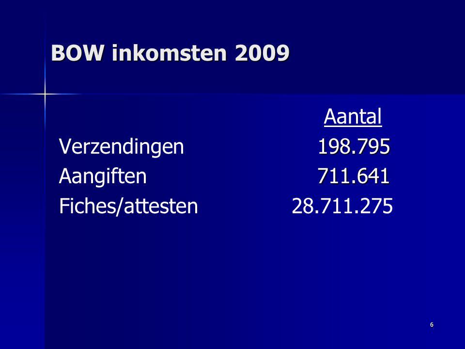 6 BOW inkomsten 2009 Aantal 198.795 Verzendingen 198.795 711.641 Aangiften 711.641 Fiches/attesten 28.711.275