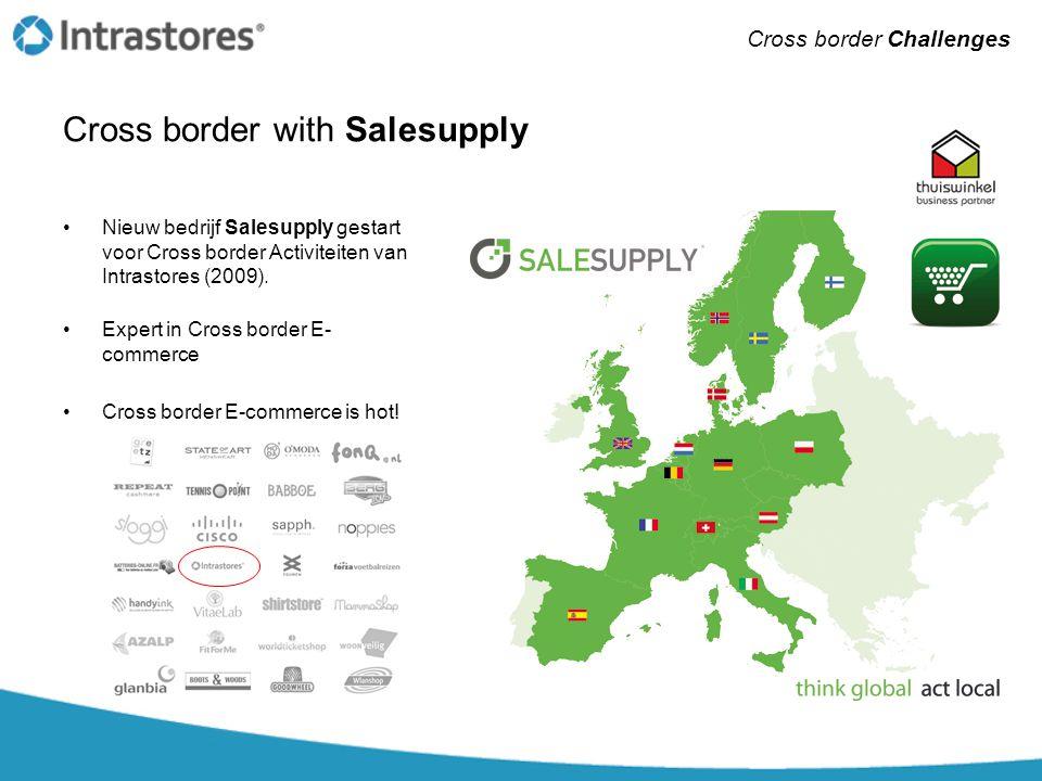Cross border with Salesupply •Nieuw bedrijf Salesupply gestart voor Cross border Activiteiten van Intrastores (2009). •Expert in Cross border E- comme