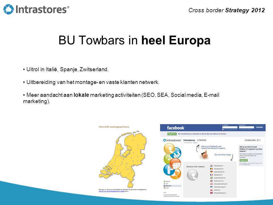 BU Towbars in heel Europa Cross border Strategy 2012 • Uitrol in Italië, Spanje, Zwitserland. • Uitbereiding van het montage- en vaste klanten netwerk