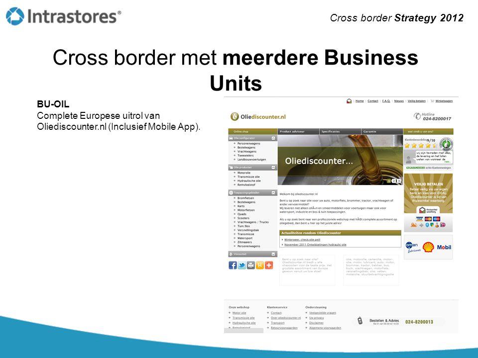 Cross border met meerdere Business Units Cross border Strategy 2012 BU-OIL Complete Europese uitrol van Oliediscounter.nl (Inclusief Mobile App).