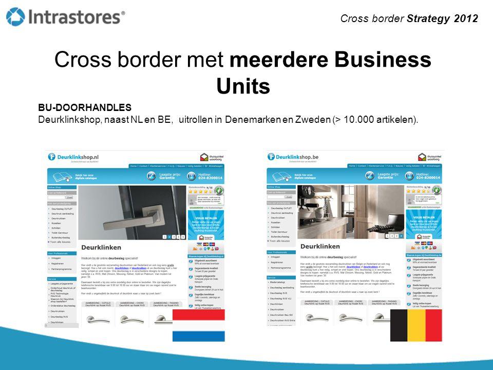 Cross border Strategy 2012 BU-DOORHANDLES Deurklinkshop, naast NL en BE, uitrollen in Denemarken en Zweden (> 10.000 artikelen). Cross border met meer