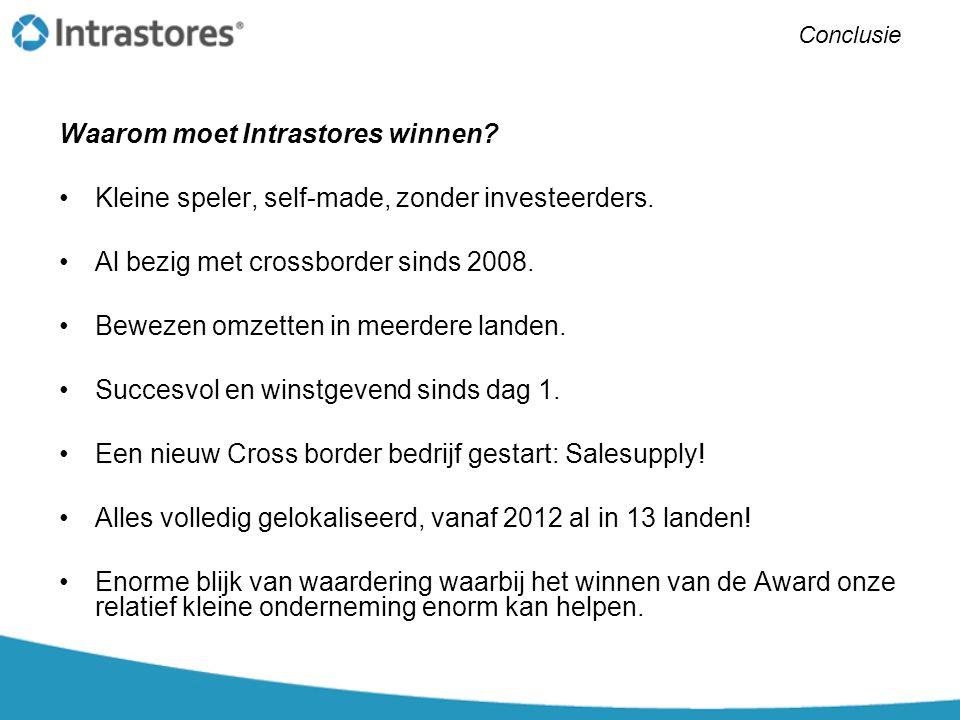 Waarom moet Intrastores winnen? •Kleine speler, self-made, zonder investeerders. •Al bezig met crossborder sinds 2008. •Bewezen omzetten in meerdere l