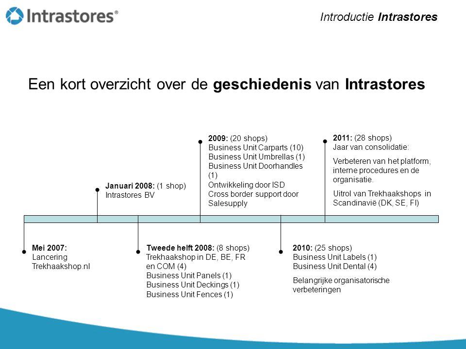 Een kort overzicht over de geschiedenis van Intrastores Mei 2007: Lancering Trekhaakshop.nl Januari 2008: (1 shop) Intrastores BV Tweede helft 2008: (