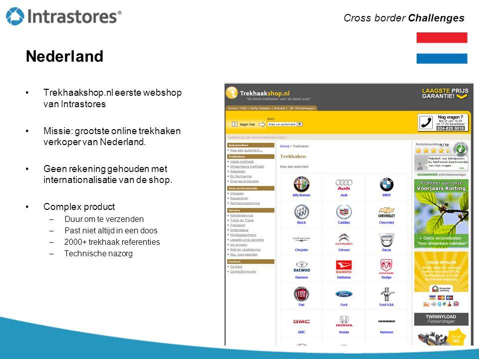 Nederland •Trekhaakshop.nl eerste webshop van Intrastores •Missie: grootste online trekhaken verkoper van Nederland. •Geen rekening gehouden met inter
