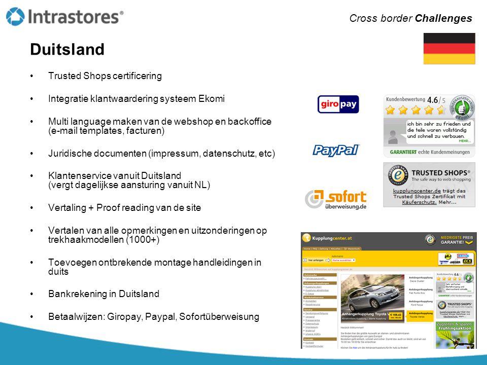 Duitsland •Trusted Shops certificering •Integratie klantwaardering systeem Ekomi •Multi language maken van de webshop en backoffice (e-mail templates,