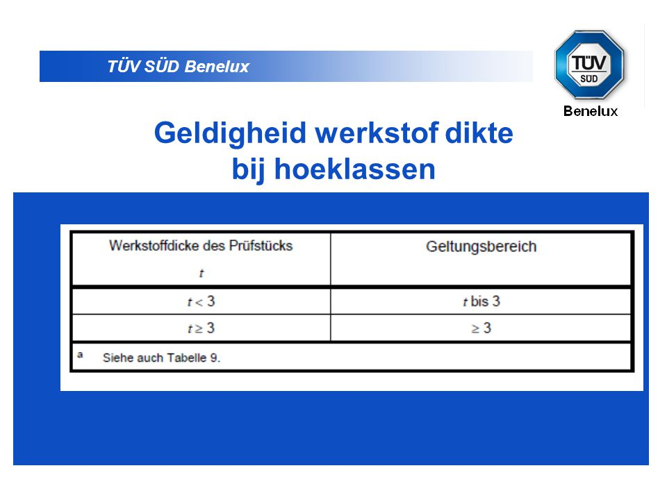 TÜV SÜD Benelux Geldigheid werkstof dikte bij hoeklassen